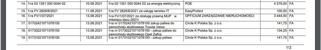 Obsługa prawna MUP Kielce po koleżeńsku. Desant zagnański na bezrobotnych